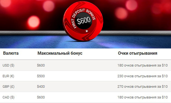 600$ за первый взнос от PokerStars
